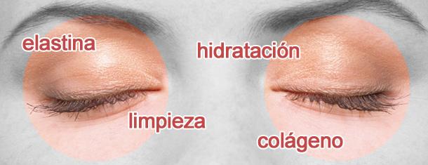 El contorno de los ojos… debes mimarlo. La piel que rodea a los ojos es muy fina y delicada, por lo que debe cuidarse de una forma especial, ¿sabes cómo?. La genética… Me Interesa